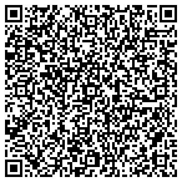 QR-код с контактной информацией организации Термометр, ООО