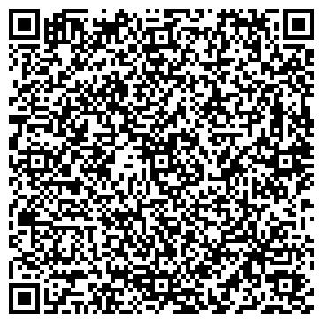 QR-код с контактной информацией организации НТЦ Экспловелд, ДП