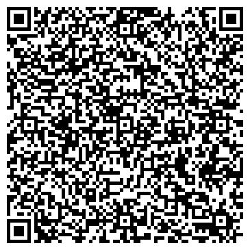 QR-код с контактной информацией организации Приватстрой, КПСФ