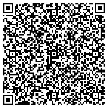 QR-код с контактной информацией организации НПК Мега, ООО