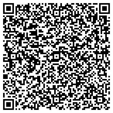 QR-код с контактной информацией организации Донэлектросила, ЧП