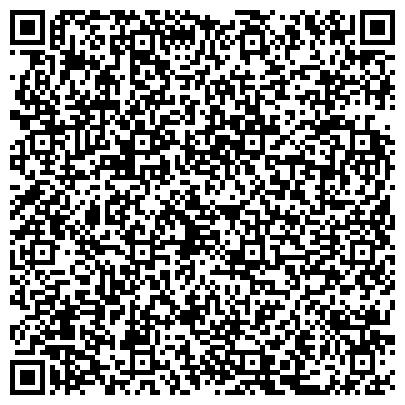 QR-код с контактной информацией организации Европейские покрасочные системы ЕПС, ЧП
