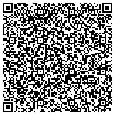 QR-код с контактной информацией организации Национальные кабельные сети, ООО