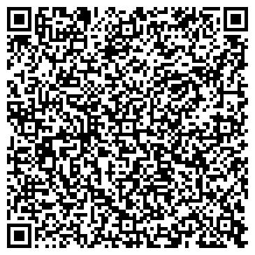 QR-код с контактной информацией организации Guaranty Plus, ЧП