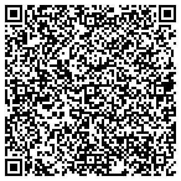 QR-код с контактной информацией организации Alex Garant, ЧП