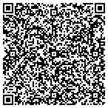 QR-код с контактной информацией организации Натуральное фермерское хозяйство, ЧП