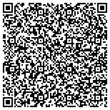 QR-код с контактной информацией организации Мастер Инжиринг (Львовский филиал), ООО