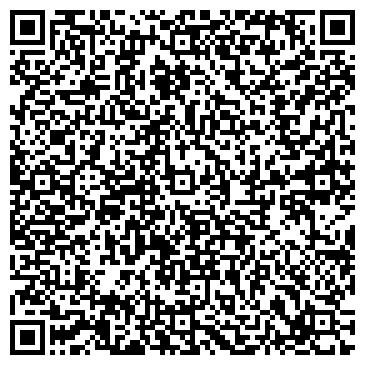 QR-код с контактной информацией организации ПЕРМСКИЙ ГОСУДАРСТВЕННЫЙ АКАДЕМИЧЕСКИЙ ТЕАТР ДРАМЫ