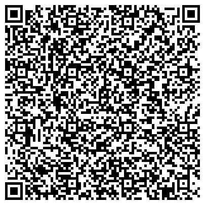 QR-код с контактной информацией организации СКФ Евротрейд АБ (SKF Eurotrade AB), Представительство в Алматы