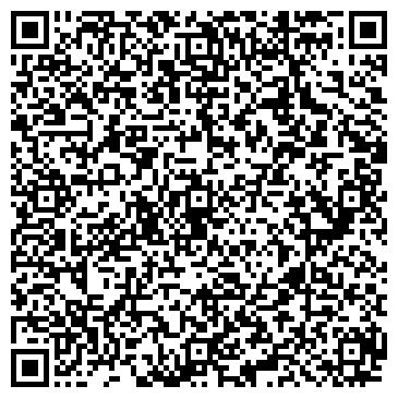 QR-код с контактной информацией организации ПЕРМСКИЙ ГОСУДАРСТВЕННЫЙ ТЕАТР КУКОЛ