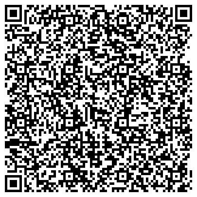 QR-код с контактной информацией организации ООО Ленточные пилорама и дровокол в г. Киев