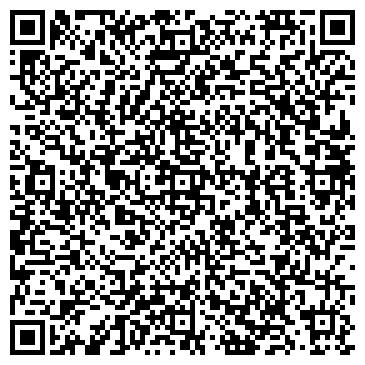 QR-код с контактной информацией организации Aquatherm nc group
