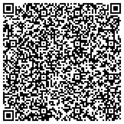 """QR-код с контактной информацией организации ООО """"Научно-технический центр магнитной сепарации МАГНИС ЛТД"""""""