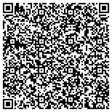 QR-код с контактной информацией организации Субъект предпринимательской деятельности Кухонные мойки и смесители