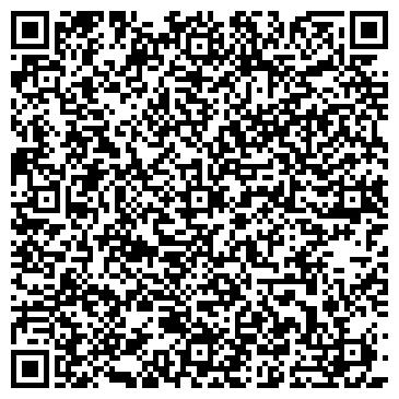 QR-код с контактной информацией организации Чистый Воздух, ассоциация