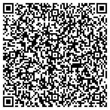 QR-код с контактной информацией организации Мол – Промэнерго, ЧПТУП