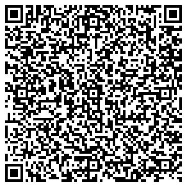 QR-код с контактной информацией организации Магазин «Энергия Сварки»