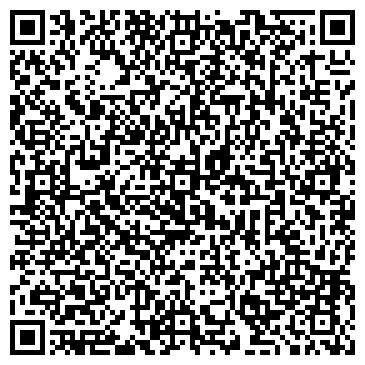 QR-код с контактной информацией организации Общество с ограниченной ответственностью ООО «НПП «Термопром»