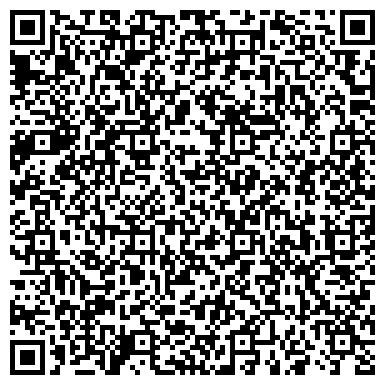 QR-код с контактной информацией организации Общество с ограниченной ответственностью ООО «СтанкоПромРесурс»