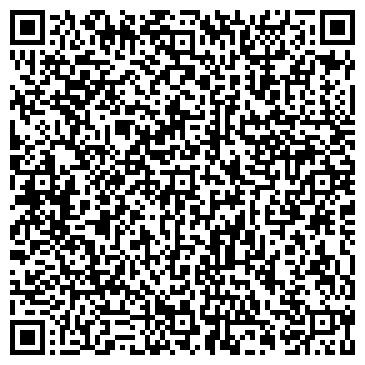 QR-код с контактной информацией организации Частное предприятие ВЕНТА-ЦЕНТР ЮКРЕЙН