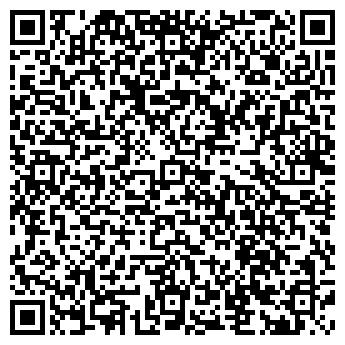 QR-код с контактной информацией организации ParsPneumatic, ЧП