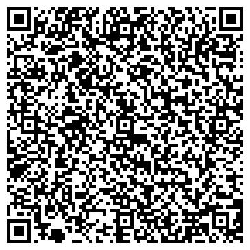 QR-код с контактной информацией организации Этикон, ООО