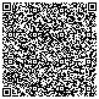 QR-код с контактной информацией организации Дом детского творчества №1 им. В.Волошиной