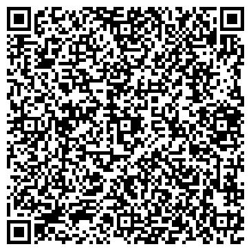 QR-код с контактной информацией организации Промимпэкс, ООО