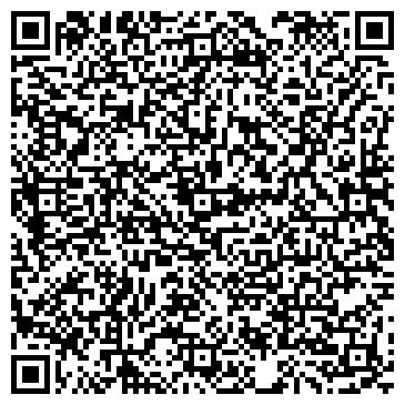 QR-код с контактной информацией организации Аир Хитинг(Air Heating) , ОАО
