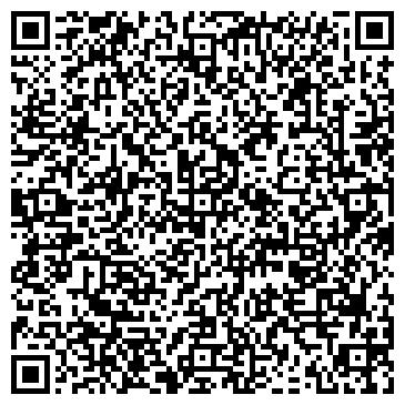 QR-код с контактной информацией организации Петрик, ЧП