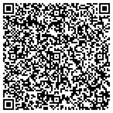 QR-код с контактной информацией организации Ипатенко Юлия Петровна, СПД