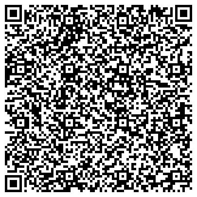 QR-код с контактной информацией организации АтырауПромВентиляция, ТОО