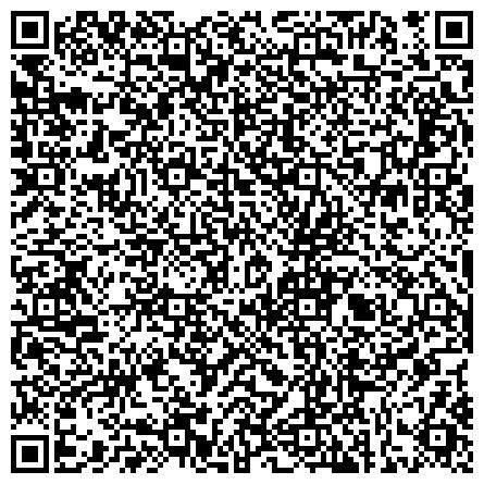 QR-код с контактной информацией организации Софторг — Швейное оборудование, промышленные швейные машины Juki, оф. дистрибьюторы Juki — запчасти