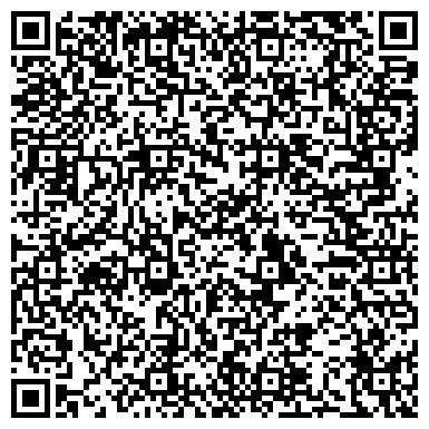 QR-код с контактной информацией организации Частное предприятие Швейные машинки BROTHER в Днепропетровске