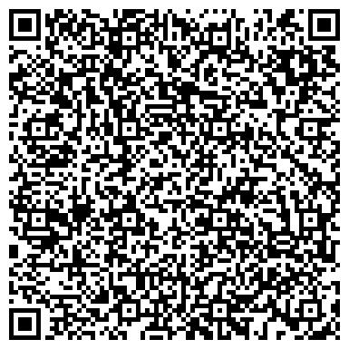 QR-код с контактной информацией организации ИП Федюк Сергей Константинович