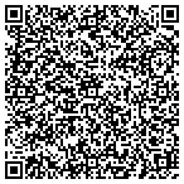 QR-код с контактной информацией организации Перитон индастриал, ИП