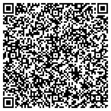 QR-код с контактной информацией организации ОгнеупорЭнергоХолдинг, ООО