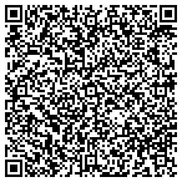 QR-код с контактной информацией организации ЧП Небесский В. В.