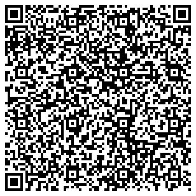 """QR-код с контактной информацией организации ТОВ """"Шепетівський м'ясокомбінат"""""""