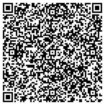 QR-код с контактной информацией организации Корпорация Эталон, ОАО