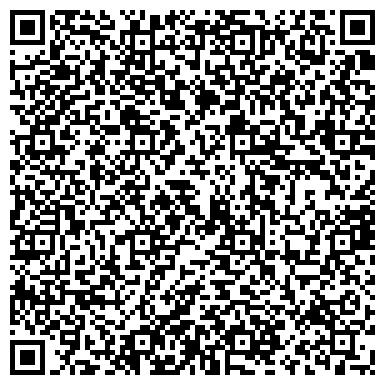 QR-код с контактной информацией организации Бацун С.И., ЧП (KYB - MARKET)