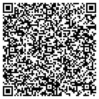 QR-код с контактной информацией организации НПП Термопром, ООО