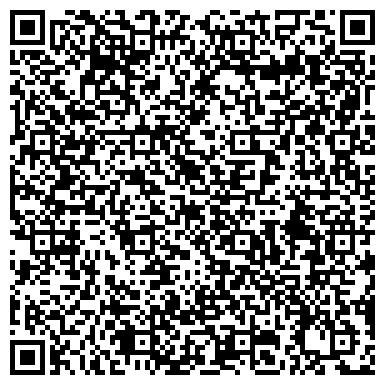 QR-код с контактной информацией организации НПО Газификатор, ООО