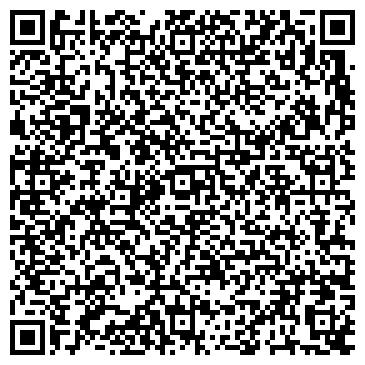 QR-код с контактной информацией организации Союз индустрия, ООО