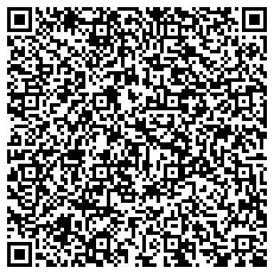 QR-код с контактной информацией организации Колви Евротерм, ООО (EUROTHERM TECHNOLOGY)