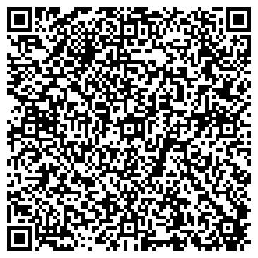 QR-код с контактной информацией организации Инфо Трейд Украина, ООО