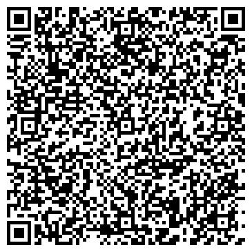 QR-код с контактной информацией организации Тесико ПКФ, ООО (СИТЕКО)