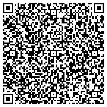 QR-код с контактной информацией организации Герметичные насосы ,Компания