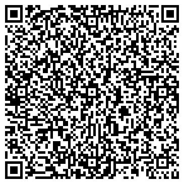 QR-код с контактной информацией организации ХерсонНасосМаш, ЧП