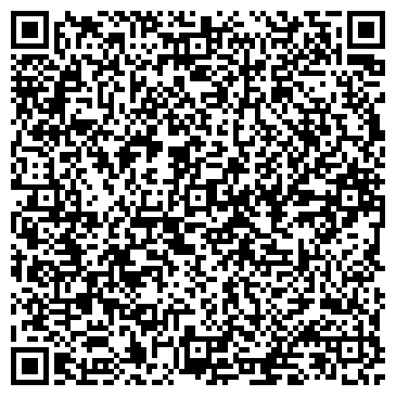 QR-код с контактной информацией организации Сызоненко, СПД